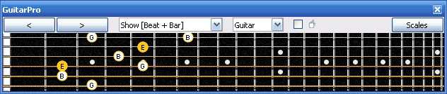 GuitarPro6 E minor arpeggio (3nps) : 4Dm2 box shape