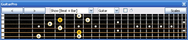 GuitarPro6 E minor arpeggio (3nps) : 5Cm2 box shape