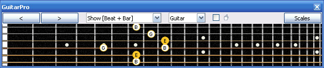 GuitarPro6 E minor arpeggio (3nps) : 5Am3 box shape