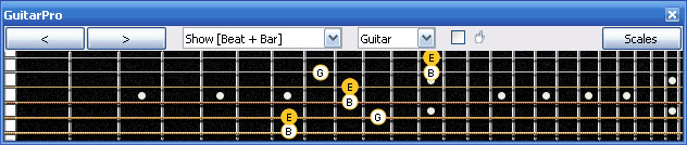 GuitarPro6 E minor arpeggio (3nps) : 5Am3Gm1 box shape