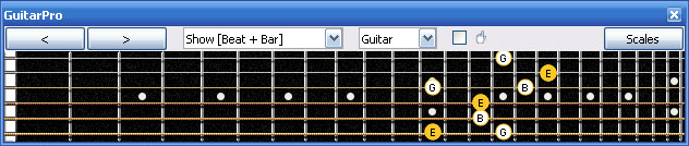 GuitarPro6 E minor arpeggio (3nps) : 6Em4Dm2 box shape at 12