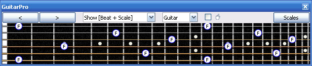 GuitarPro6 F natural octaves