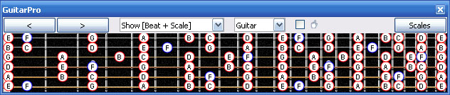 GuitarPro6 F lydian mode