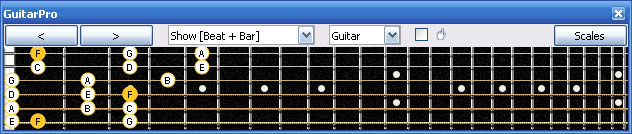 GuitarPro6 F lydian mode 3nps : 6E4E1 box shape