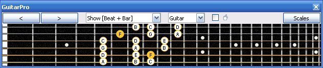 GuitarPro6 F lydian mode 3nps : 5C2 box shape