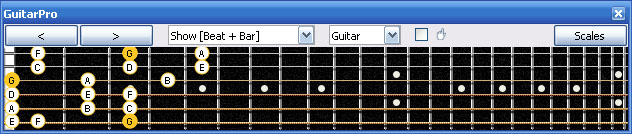 GuitarPro6 G mixolydian mode 3nps : 6G3G1 box shape