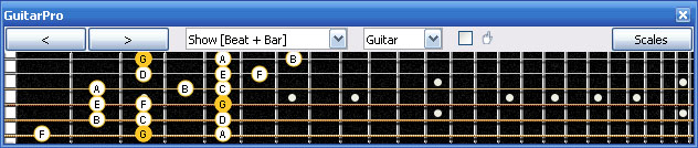 GuitarPro6 G mixolydian mode 3nps : 6E4E1 box shape