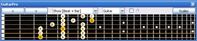 GuitarPro6 G mixolydian mode 3nps : 6E4D2 box shape