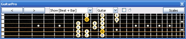 GuitarPro6 G mixolydian mode 3nps : 5C2 box shape