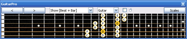 GuitarPro6 G mixolydian mode 3nps : 5A3 box shape