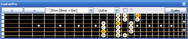 GuitarPro6 G mixolydian mode 3nps : 5A3G1 box shape
