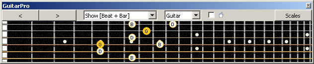 GuitarPro6 G major arpeggio (3nps) : 4D2 box shape