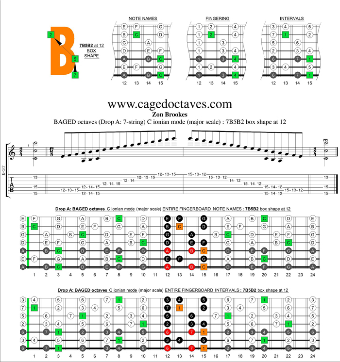 BAGED octaves (7-string : Drop A) C major scale : 7B5B2 box shape at 12