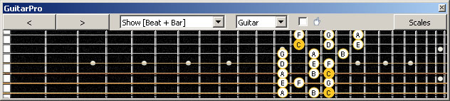 GuitarPro6 (7 string Drop A) 3nps C ionian mode (major scale) : 7B5B2 box shape at 12