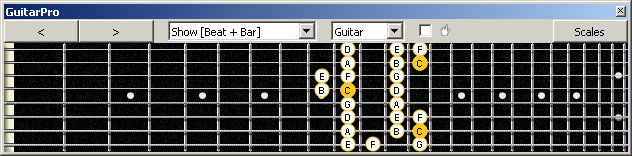 GuitarPro6 (8 string : Low G) C major scale : 7D4D2 box shape