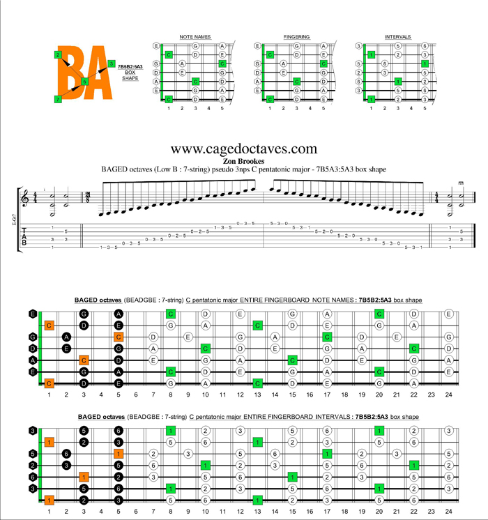 BAGED octaves C pentatonic major scale - 7B5B2:5A3 pseudo 3nps box shape
