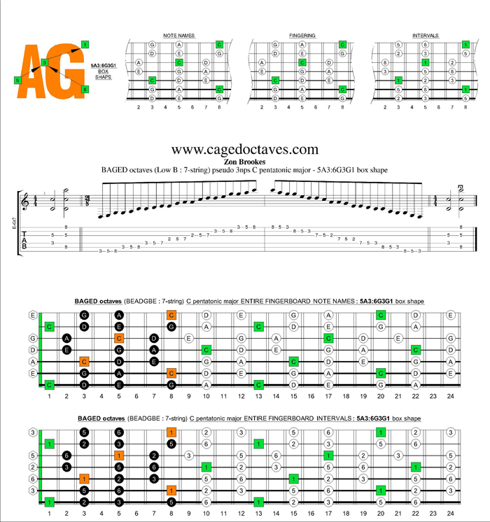 BAGED octaves C pentatonic major scale - 5A3:6G3G1 pseudo 3nps box shape