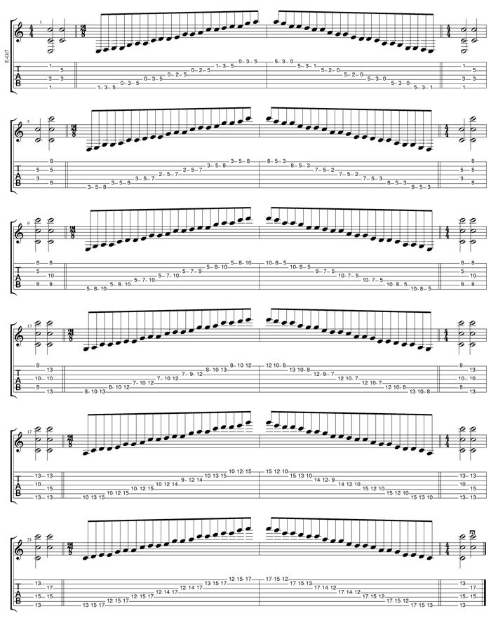 GuitarPro6 C pentatonic major scale pseudo 3nps box shapes TAB
