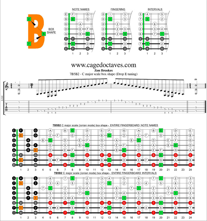 BAGED octaves (8-string : Drop E) C major scale : 7B5B2 box shape