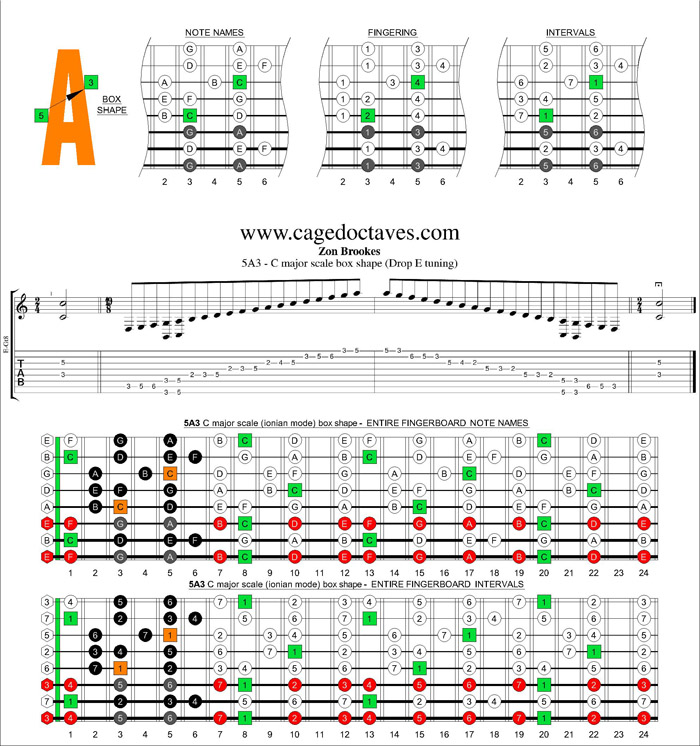 BAGED octaves (8-string : Drop E) C major scale : 5A3 box shape