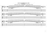 A minor scale (aeolian mode): 8-string: Drop E box shapes TAB pdf