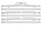 A minor arpeggio (8-string: Drop E) box shapes TAB pdf