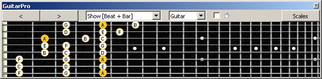 GuitarPro6 (8 string : Drop E) A minor scale (aeolian mode) 3nps : 8Gm6Gm3Gm1 box shape