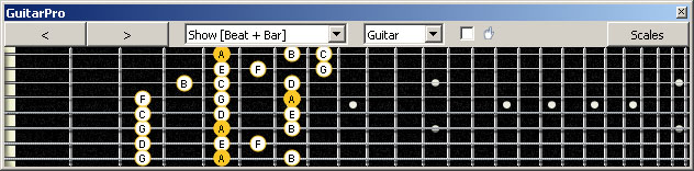 GuitarPro6 (8 string : Drop E) A minor scale (aeolian mode) 3nps : 8Em6Em4Em1 box shape