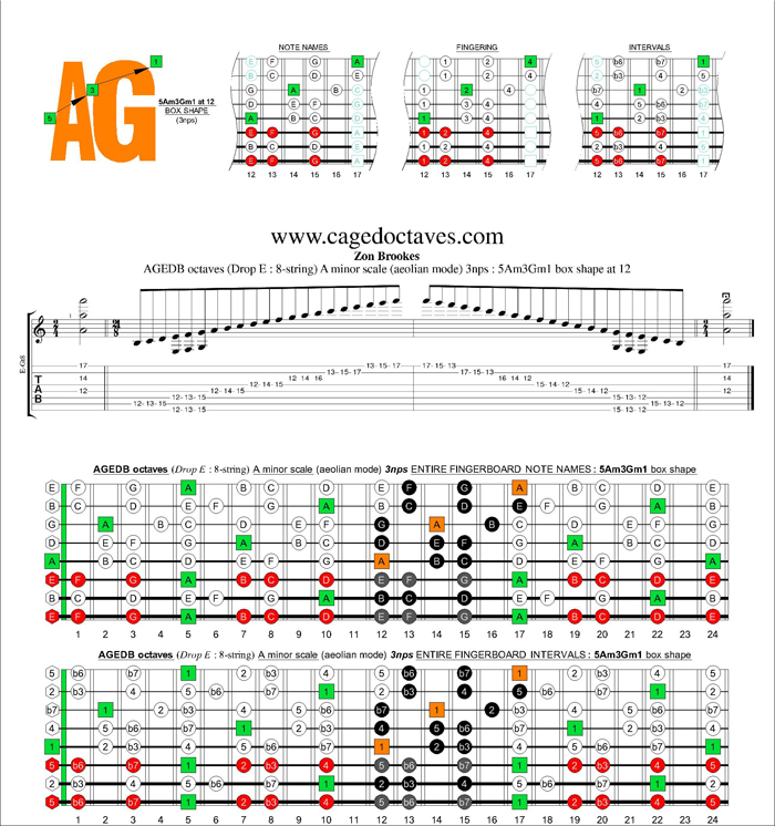 AGEDC octaves (8-string : Drop E) A minor scale (aeolian mode) 3nps : 5Am3Gm1 box shape at 12