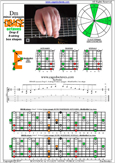 DBAGE octaves (8-string: Drop E) D minor arpeggio : 8Em6Em3Em1 box shape pdf