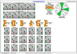 EDBAG octaves E minor arpeggio box shapes pdf