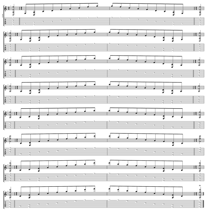 F major arpeggio (3nps) (8-string: Drop E) box shapes TAB