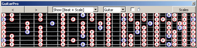 GuitarPro6 B locrian mode
