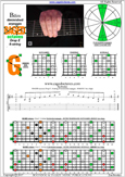 BAGED octaves (8-string: Drop E) B diminished arpeggio : 8G6G3G1 box shapes pdf