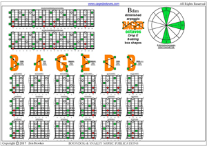 B diminished arpeggio (8-string: Drop E) box shapes pdf