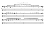 B diminished arpeggio (8-string: Drop E) box shapes TAB pdf