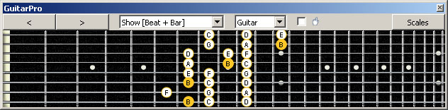 GuitarPro6 (8 string : Drop E) B locrian mode 3nps : 8E6E4D2 box shape