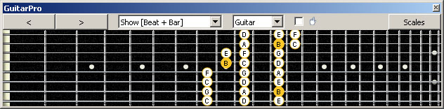 GuitarPro6 (8 string : Drop E) B locrian mode 3nps : 7D4D2 box shape