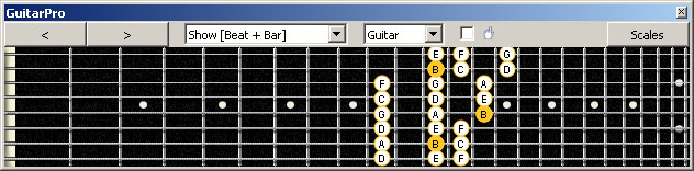 GuitarPro6 (8 string : Drop E) B locrian mode 3nps : 7B5B2 box shape