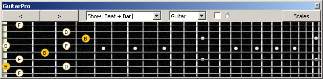 GuitarPro6 (8 string : Drop E) B diminished arpeggio (3nps) : 7B5A3 box shape