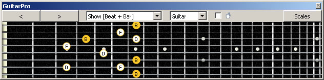 GuitarPro6 (8 string : Drop E) B diminished arpeggio (3nps) : 8G6G3G1 box shape