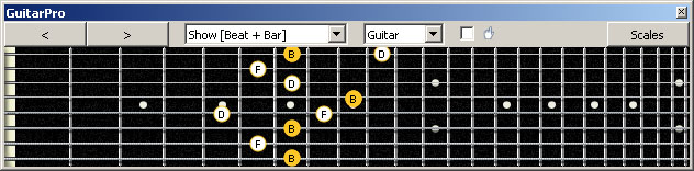 GuitarPro6 (8 string : Drop E) B diminished arpeggio (3nps) : 8E6E4E1 box shape