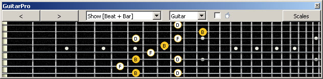 GuitarPro6 (8 string : Drop E) B diminished arpeggio (3nps) : 8E6E4D2 box shape