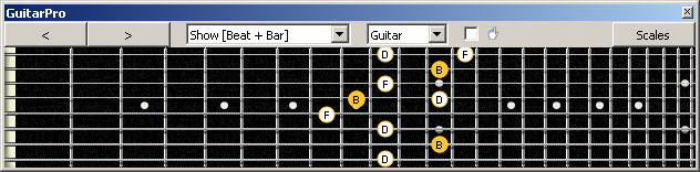 GuitarPro6 (8 string : Drop E) B diminished arpeggio (3nps) : 7D4D2 box shape