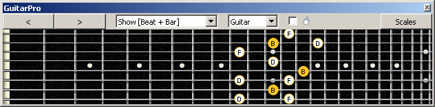 GuitarPro6 (8 string : Drop E) B diminished arpeggio (3nps) : 7B5B2 box shape