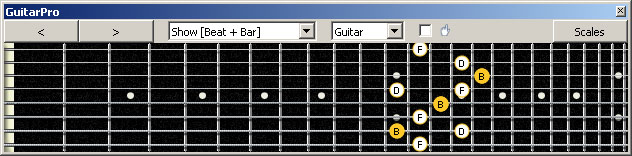 GuitarPro6 (8 string : Drop E) B diminished arpeggio (3nps) : 7B5A3 box shape at 12