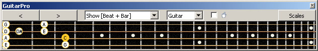 GuitarPro6 (4-string bass : Low E) C pentatonic major scale : 3C* box shape