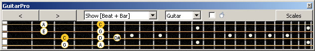 GuitarPro6 (4-string bass : Low E) C pentatonic major scale : 3A1 box shape