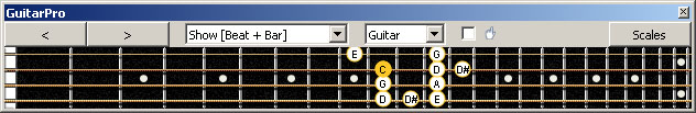 GuitarPro6 (4-string bass : Low E) C pentatonic major scale : 2D* box shape