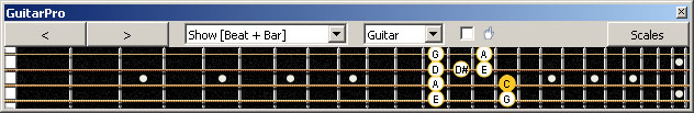 GuitarPro6 (4-string bass : Low E) C pentatonic major scale : 3C* box shape at 12